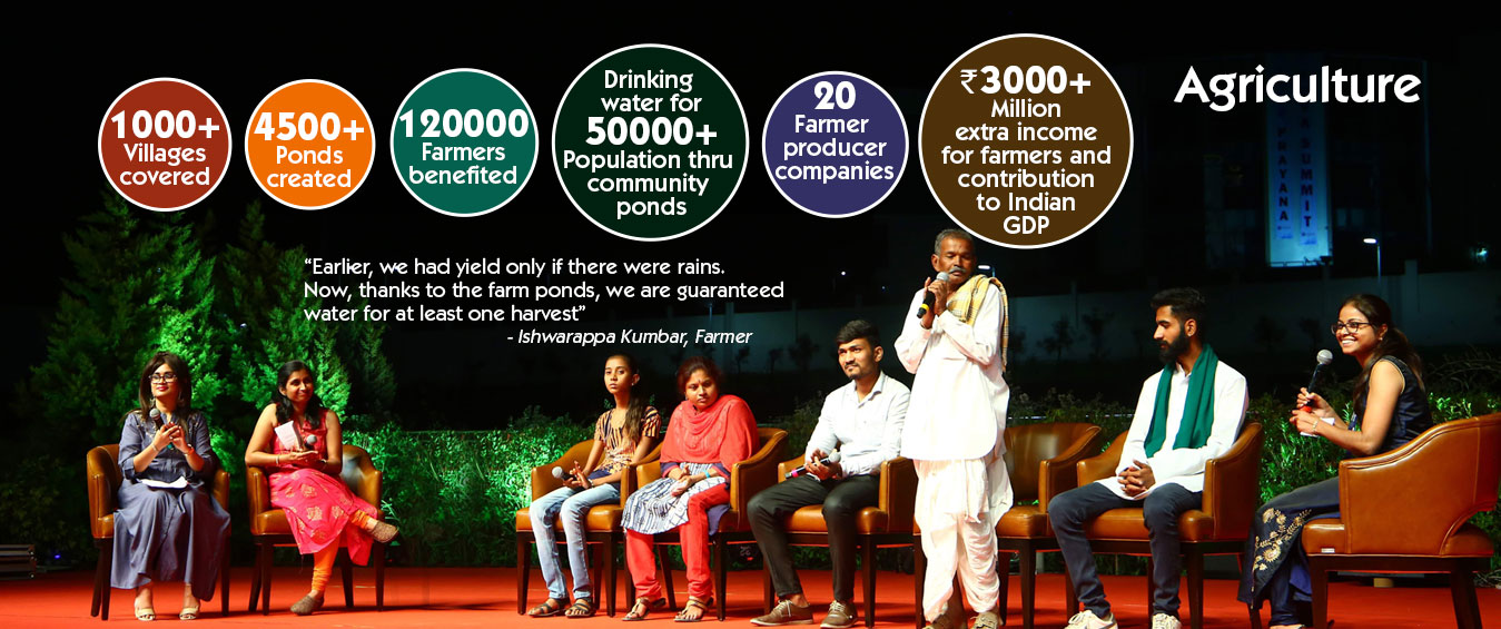 deshpande foundation india Agriculture