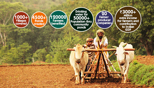 deshpande foundation india initiatives agriculture impact